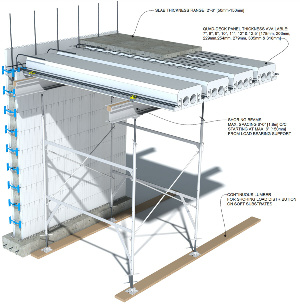 Quad-Lock Insulating Concrete Forms ICF Walls & Floors Inegration Shoring Graphic