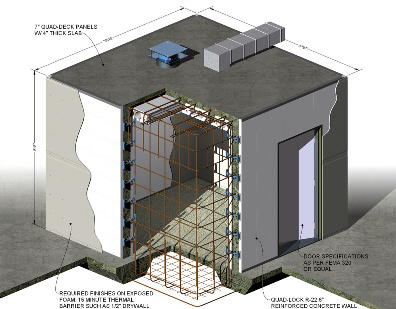 Quad-Lock Insulating Concrete Forms ICF Tornado Resistant Safe Room Construction Details