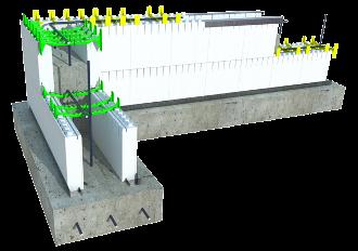 Quad Lock Insulating Concrete Forms